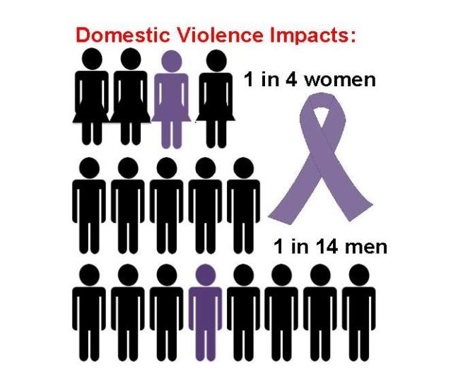 Domestic-Violence-Infographic